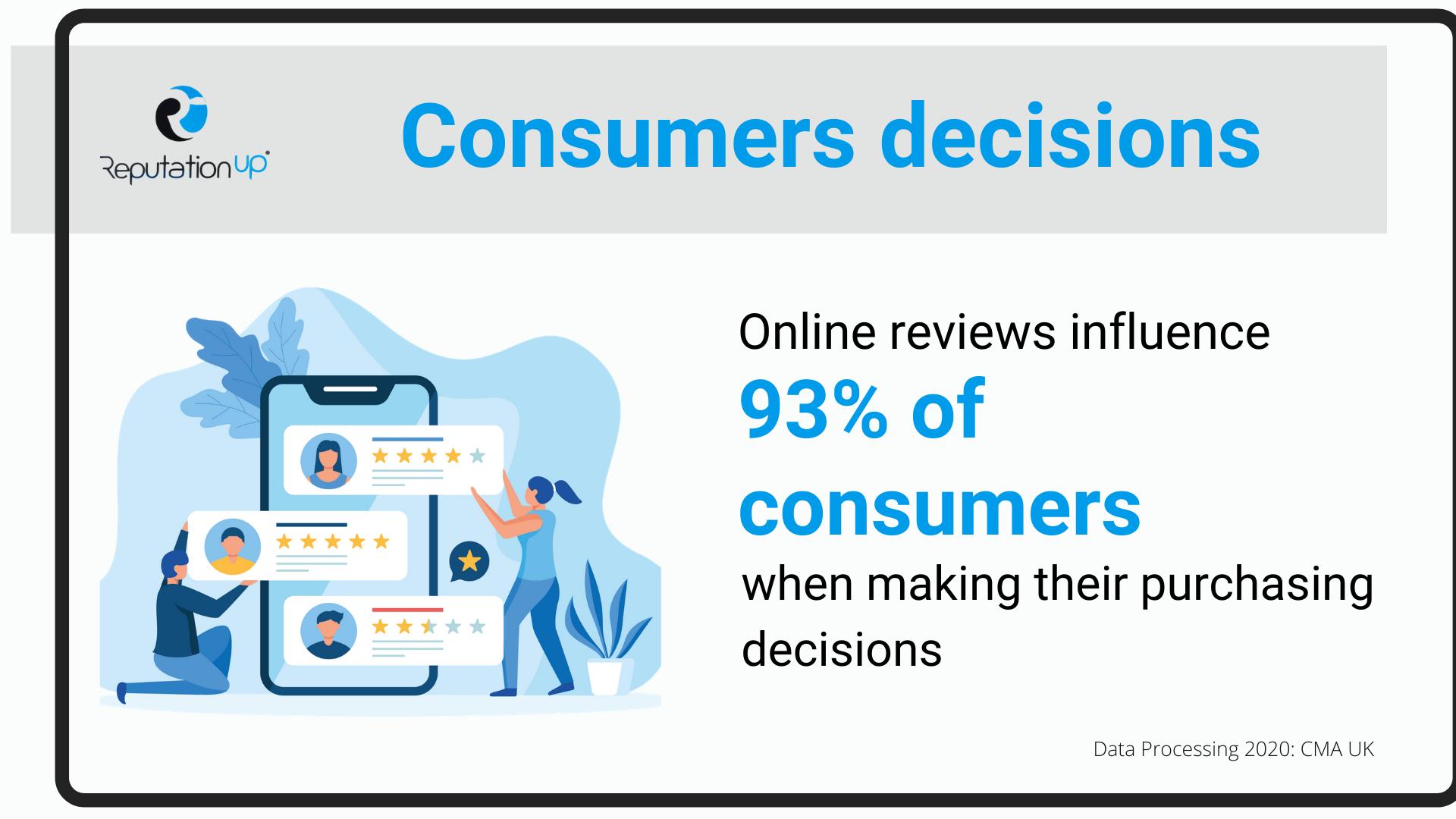 consumers decisions